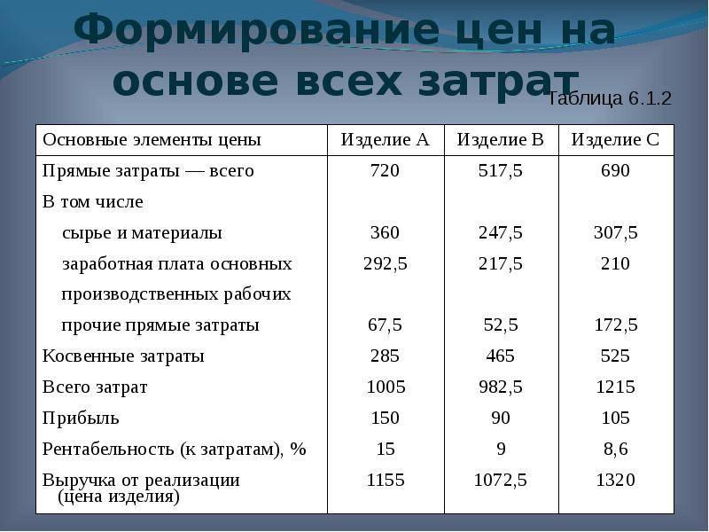 Цены на услуги печника
