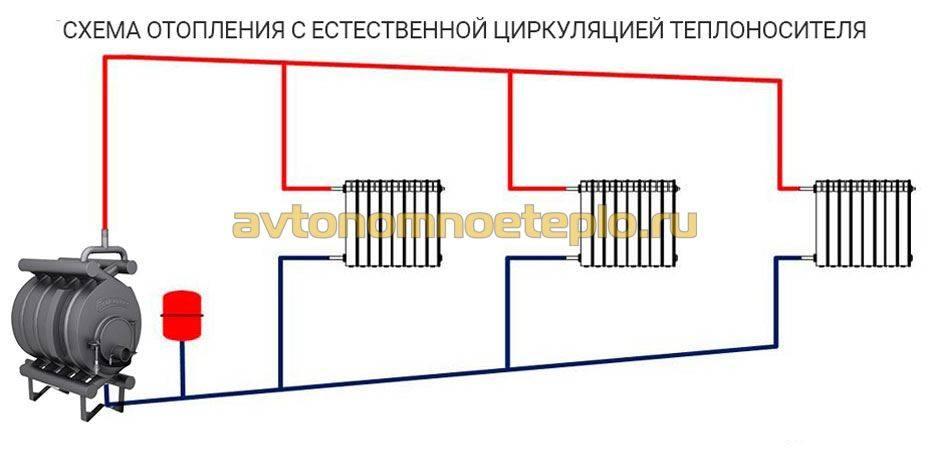Печь с водяным отоплением бренеран акватэн аотв-11 тип 01. 38 000 рублей. купить, отзывы, доставка по москве и россии - интернет-магазин печилюкс.ру.