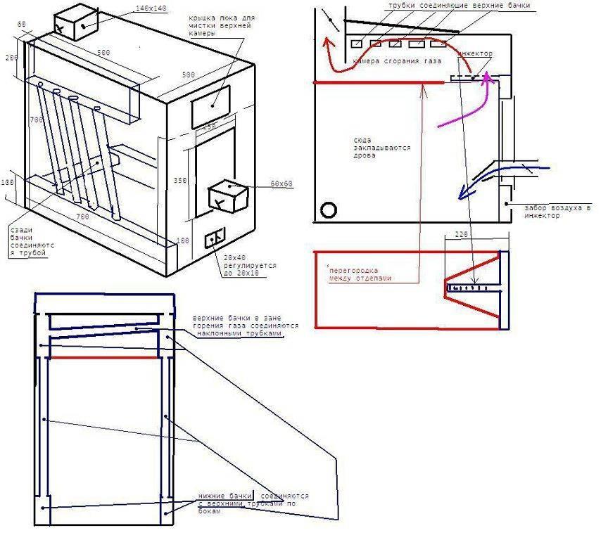 Кирпичная пиролизная печь своими руками: процесс изготовления, чертежи