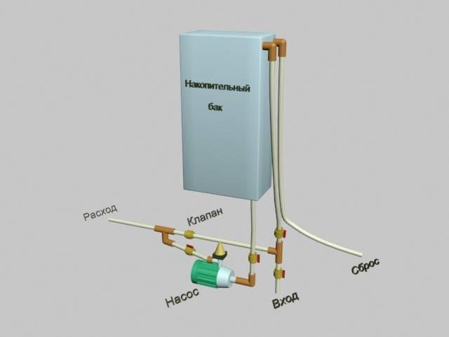 Бак-аккумулятор: устройство и принцип работы накопителя горячей воды, схемы подключения в систему отопления