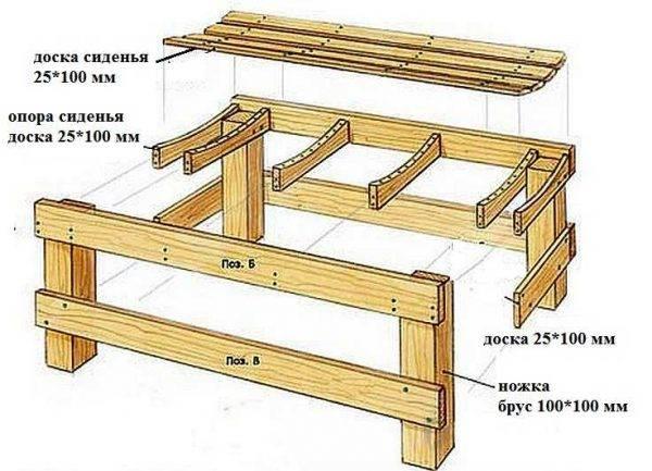 Скамейки для бани: виды и изготовление своими руками