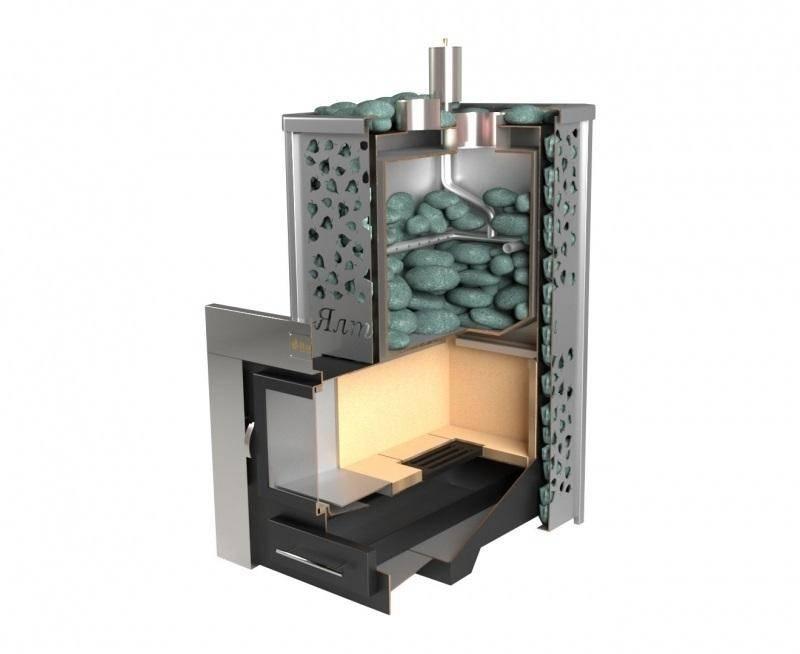 Дровяные печи для бани: преимущества и недостатки, рейтинг лучших печей на дровах разных производителей | ремонт и строительство дома
