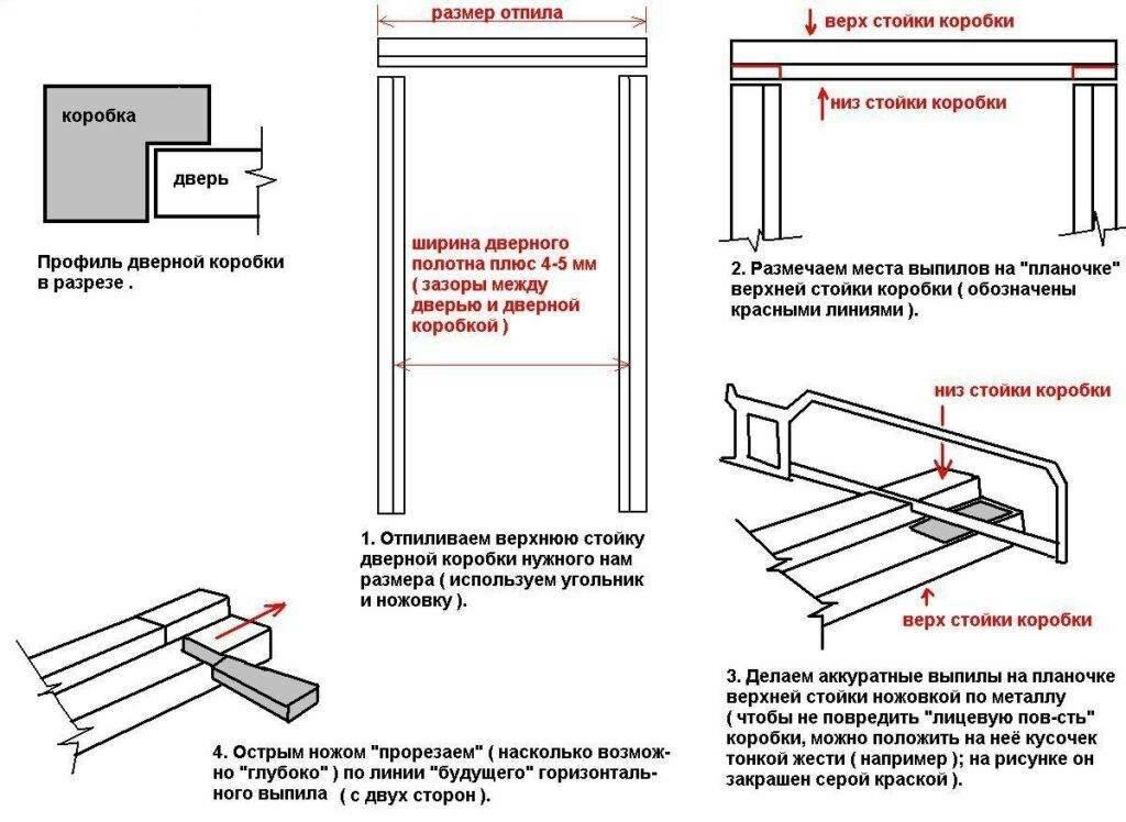Как установить коробку межкомнатной двери своими руками - 105 фото простой и быстрой установки дверного проема