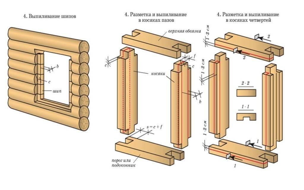 Ремонт старых деревянных окон своими руками + реставрация и утепление