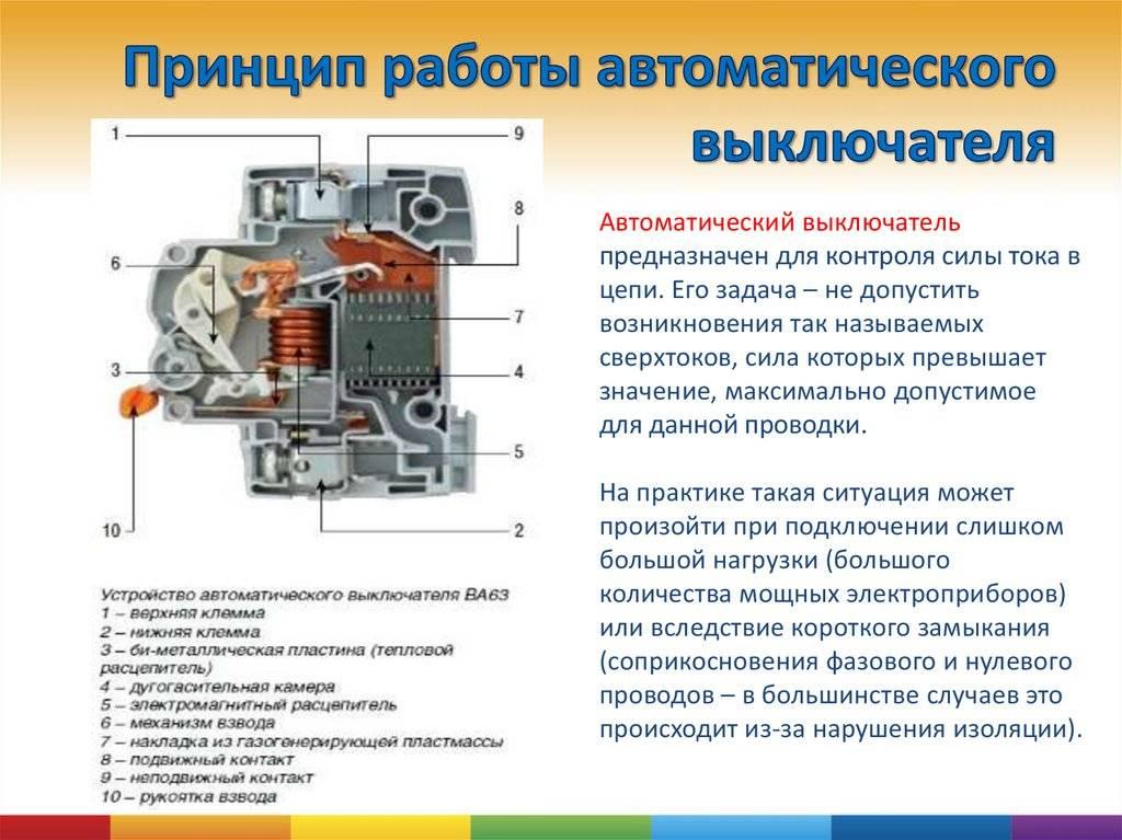 Обозначение автоматов
