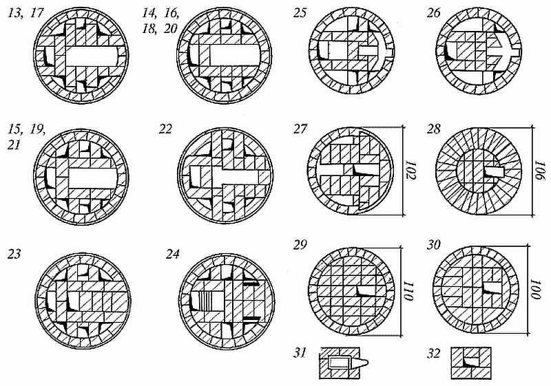 Помпейская печь своими руками: устройство, принцип работы, схема кладки