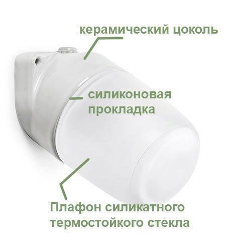 Как выбрать светильники для бани — рассматриваем суть