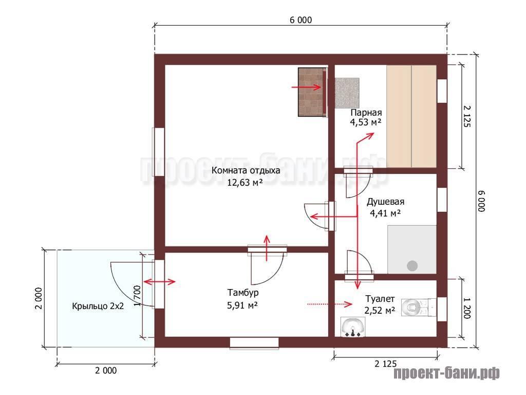Самостоятельная планировка бани 6х6 с мансардой: увлекательное занятие