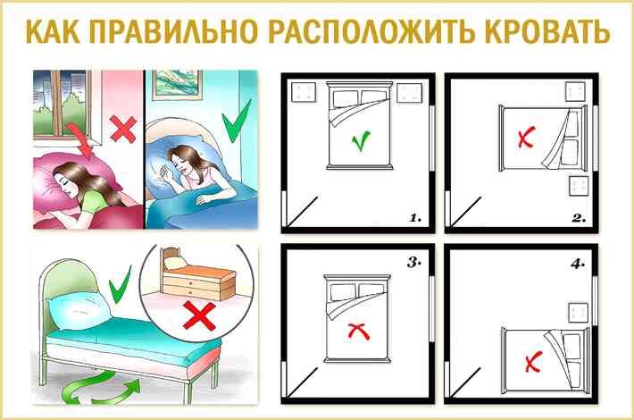 Как правильно поставить кровать в спальне - расположить по фэн шуй: как должна стоять кроватка по фэншую