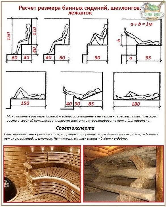 Инфракрасная сауна своими руками - как построить сауну самому?