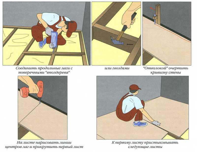 Ремонт старого деревянного пола своими руками - инструкции и советы