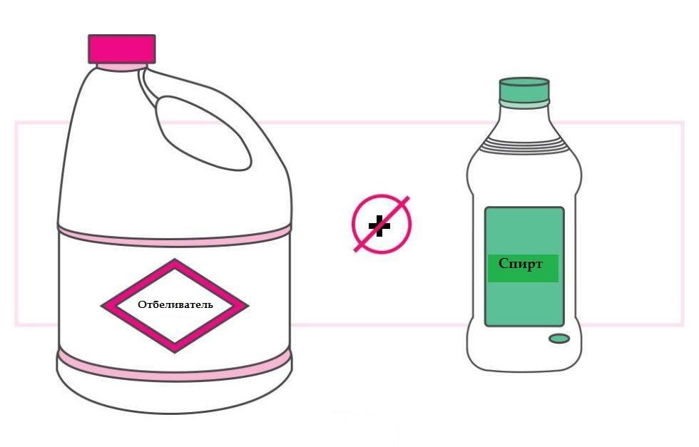 Самые опасные компоненты бытовой химии