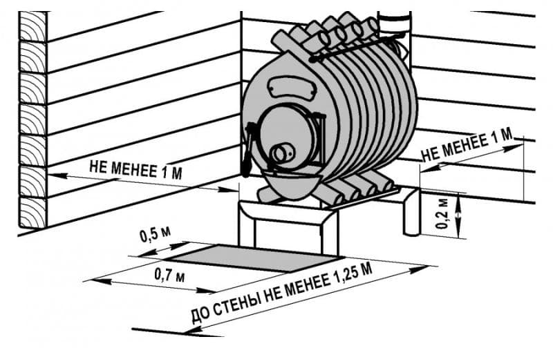 Печь с водяным отоплением бренеран акватэн аотв-06 тип 00