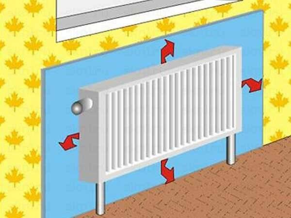 Как регулировать тепло в батареях кранами   всё об отоплении