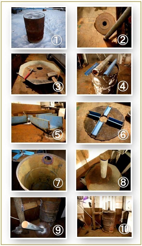 Котлы для бань своими руками - как сделать и установить металлический и из трубы