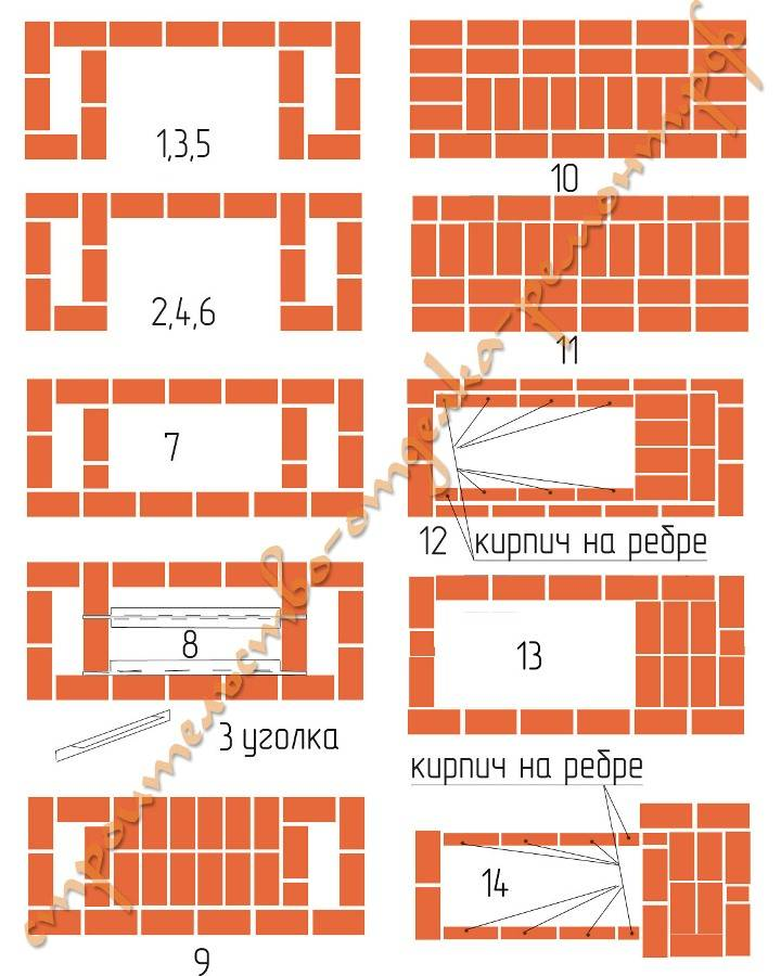 Как сделать мангал из кирпича своими руками: фото, схемы, чертежи и видео