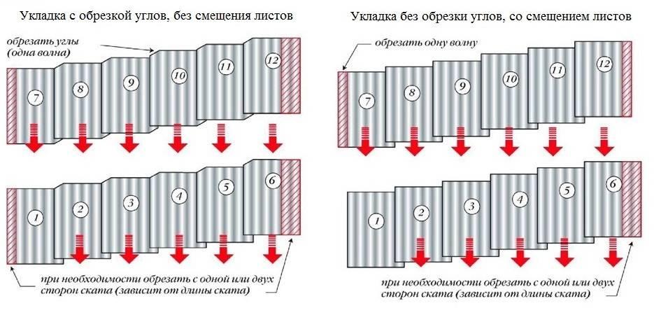 Способы укладки шифера - варианты монтажа