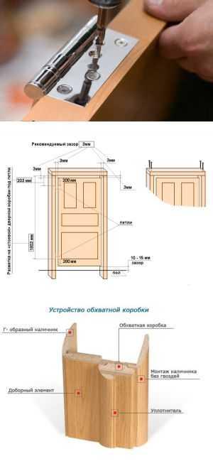 Установка межкомнатных дверей своими руками: фото + видео