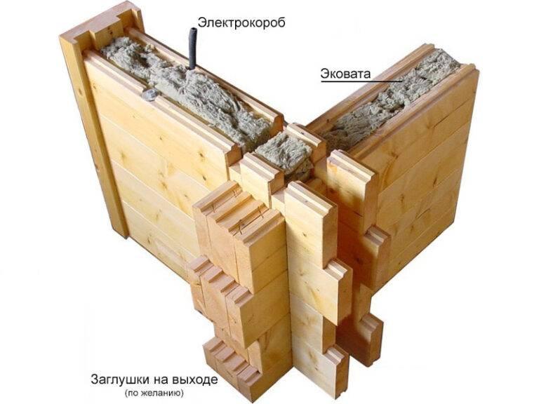 Дома из двойного бруса и строительство по финской технологии