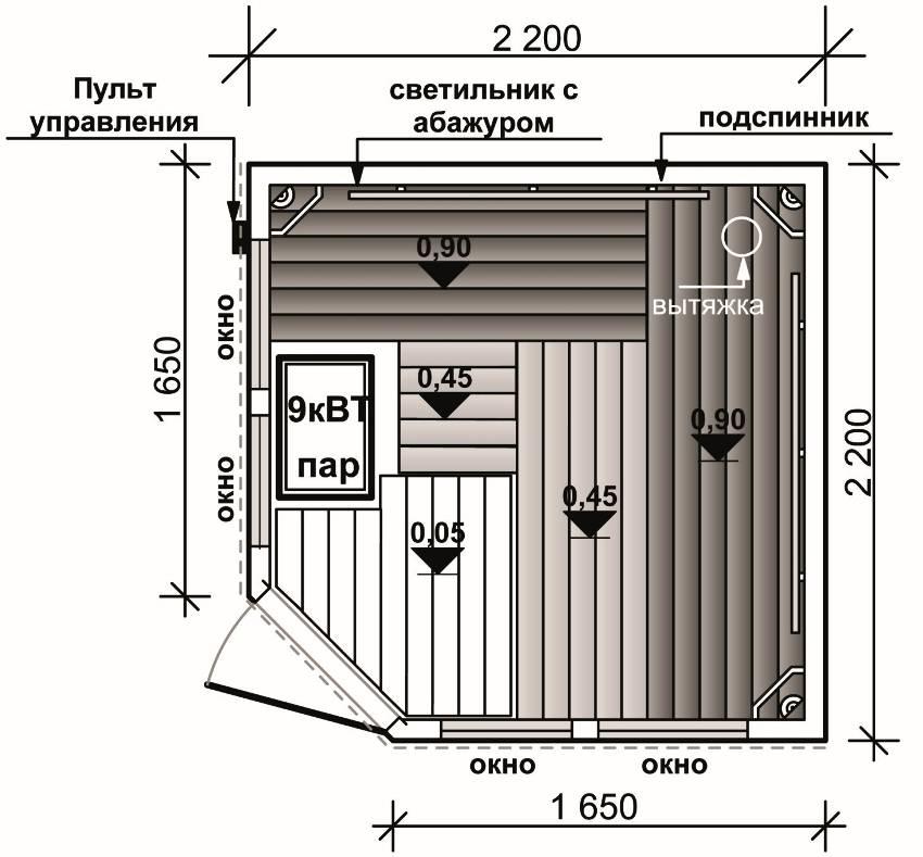 Полки в бане: размеры по высоте и ширине для разных типов бань и вариантов конструкций