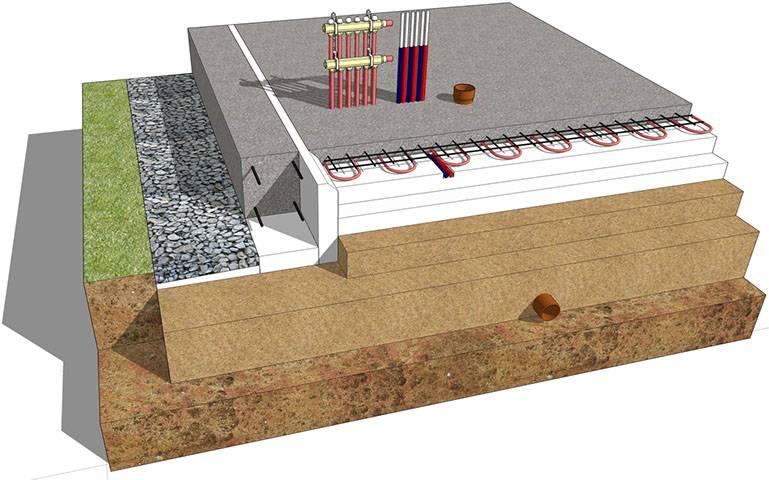Фундамент шведская плита: что это такое, фото в разрезе, технология устройства и строительства утепленного основания своими руками, цена, плюсы и минусы ушп
