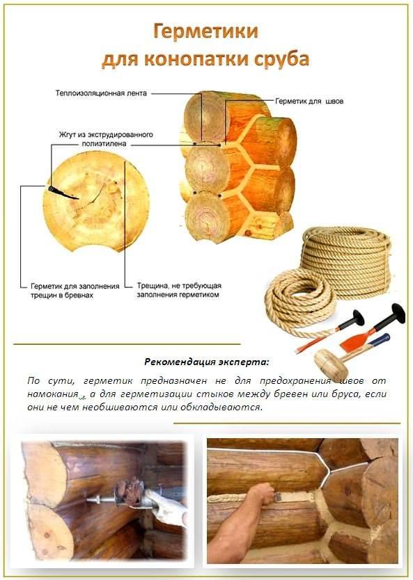 Усадка дома из оцилиндрованного бревна – неизбежный процесс при возведении сруба