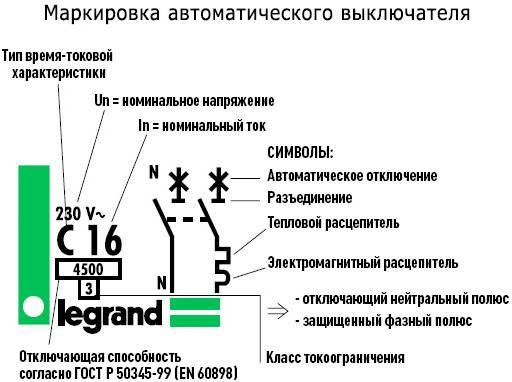 Выбор автоматического выключателя по току, мощности и сечению кабеля – самэлектрик.ру