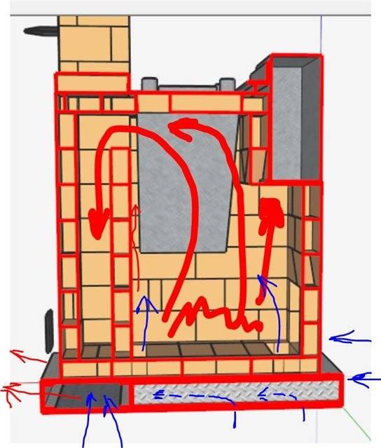 Печь длительного горения из кирпича: как сделать печь-камин (котел) на дровах своими руками