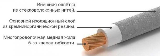 Выбор термостойкого кабеля для сауны и бани