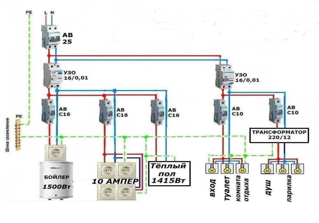 Электропроводка в бане: своими руками | монтаж
