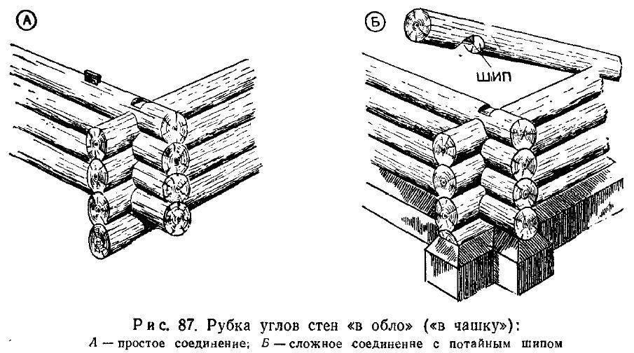 Способы вруба бруса и бревен: варианты угловых соединений и их различия