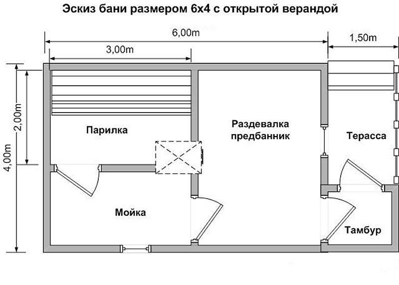 Какие оптимальные размеры бани и отдельных её помещений
