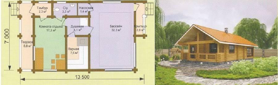 Дом с баней под одной крышей: преимущества, проекты и технология строительства
