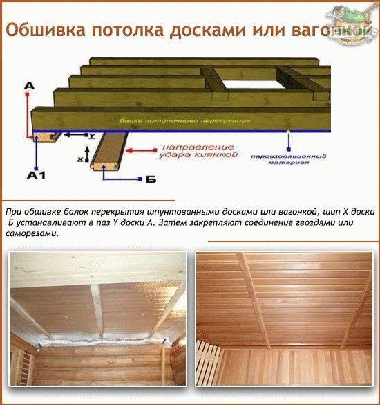Как построить потолок в русской бане, как продумать конструкцию, обустроить перекрытие, инструкции на фото и видео