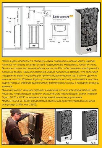 Финские дровяные и электрические каменки harvia для бани