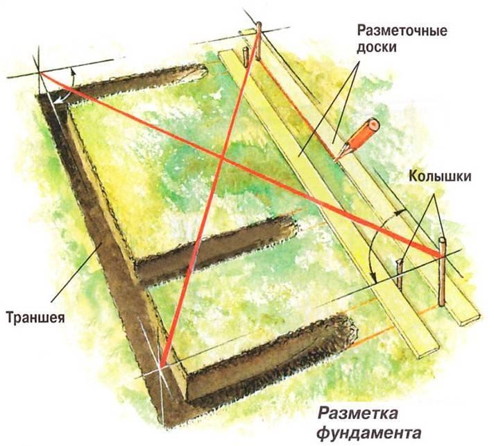 Как правильно разметить фундамент и вывести диагональ