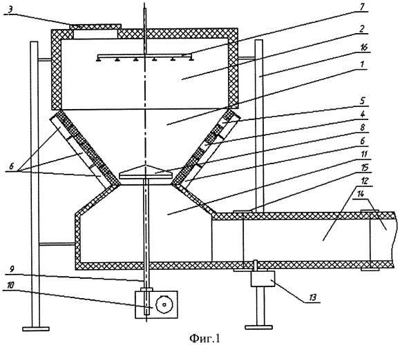 Мусоросжигательный завод: устройство, польза и вред