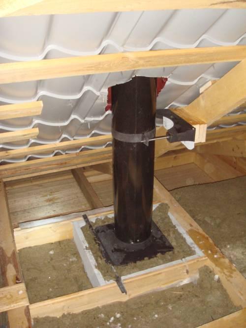 Изоляция трубы дымохода в перекрытии, выбор материалов и монтаж