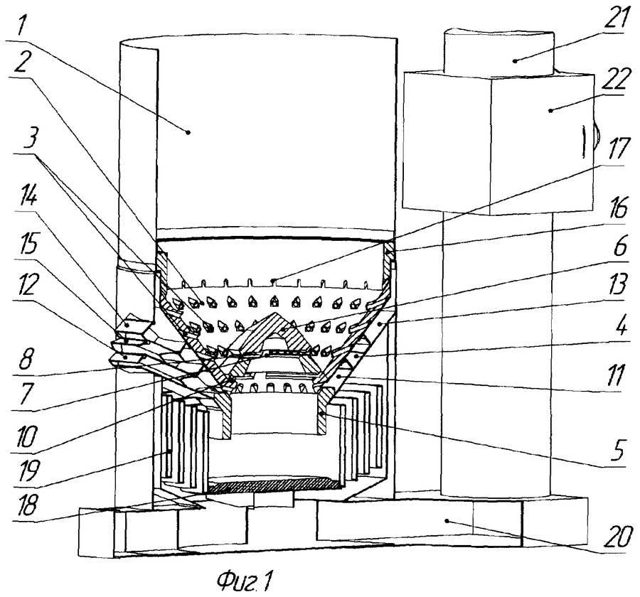 Мусоросжигательные заводы: принцип работы, технологии, польза и вред
