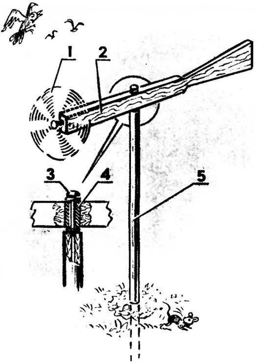 Как смастерить флюгер на крышу своими руками