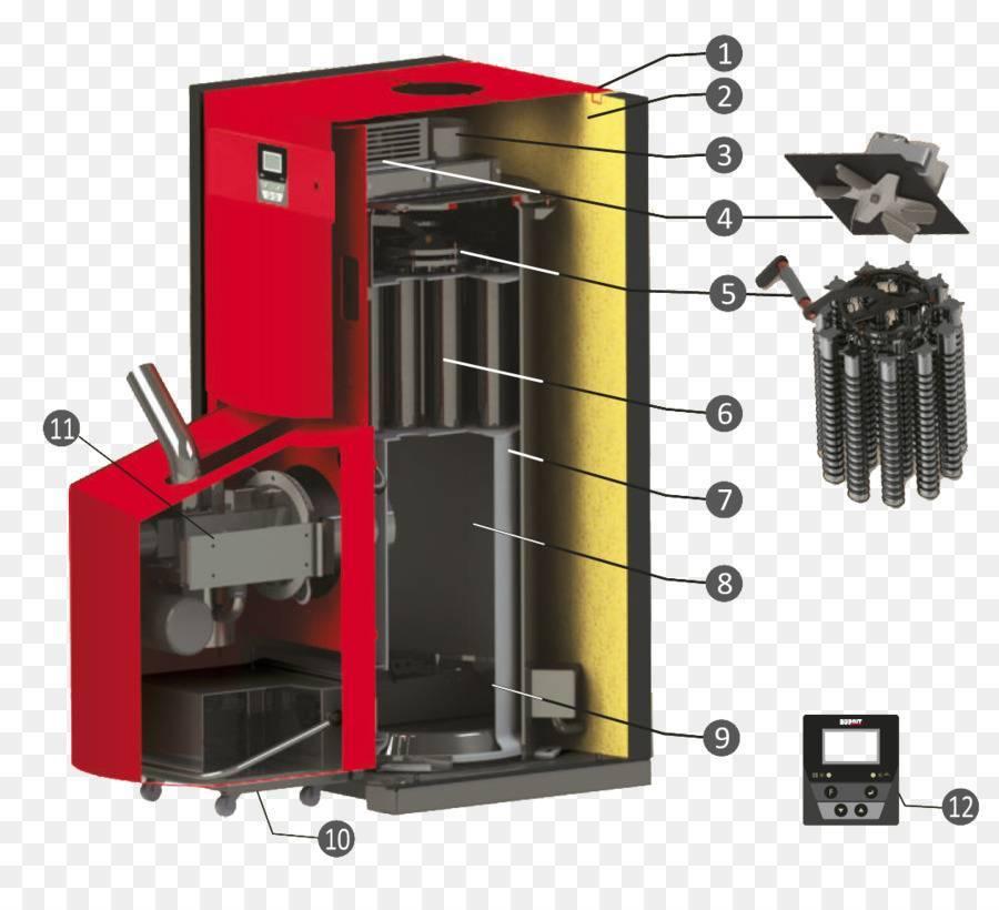 Возможен ли ремонт газовых котлов отопления своими руками?