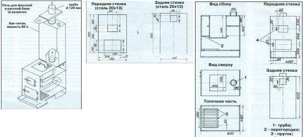 Как соорудить банную печь из металла — чертежи и сборка