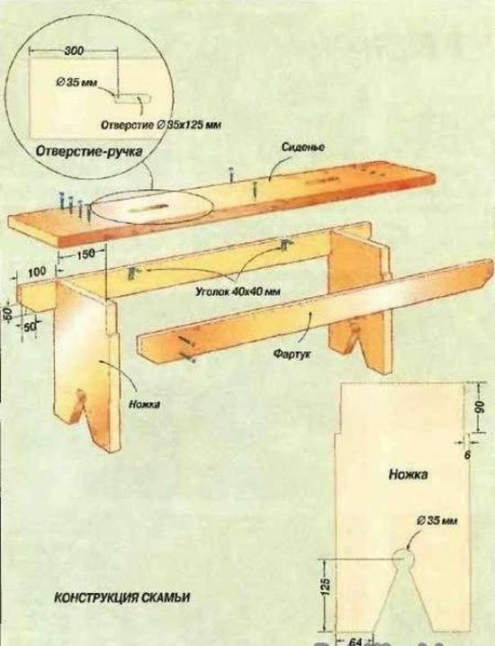 Лавочка своими руками: практичные варианты, советы по выбору форм и подбору материалов