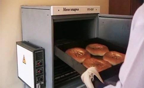 Производственные процессы мини-пекарни