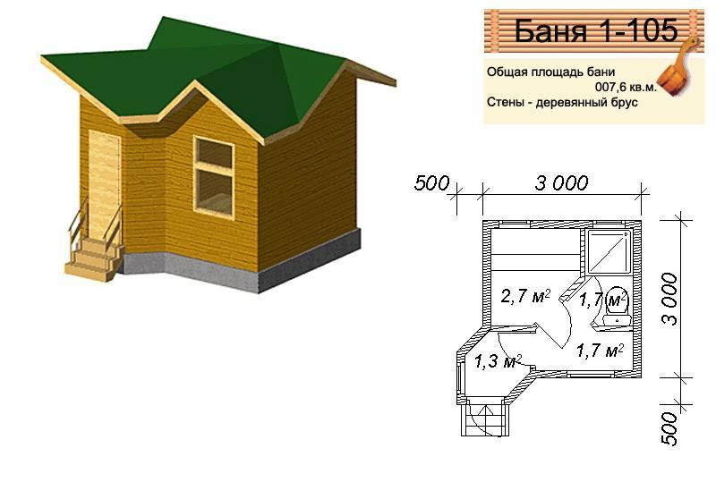 Баня размером 3х4: красивые проекты