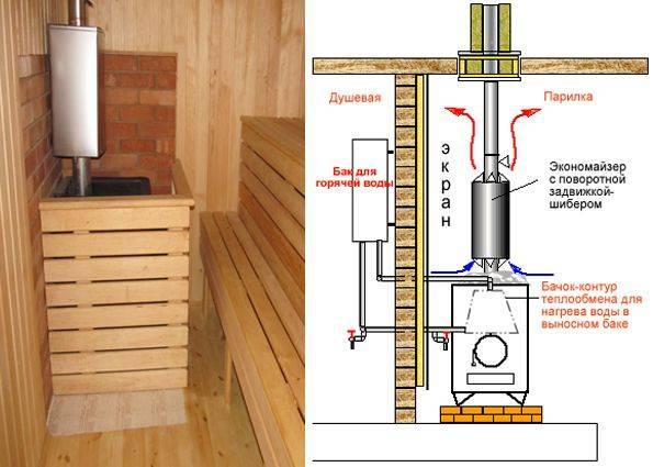 Как организовать водоснабжение бани: схемы, монтаж | гидро гуру