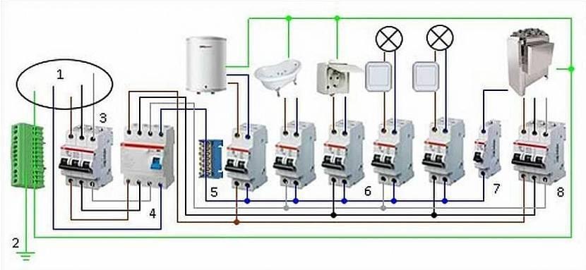 Особенности электроснабжения бани и ошибки самостоятельного проектирования