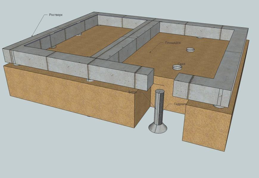 Как сделать фундамент под дом своими руками по технологии тисэ