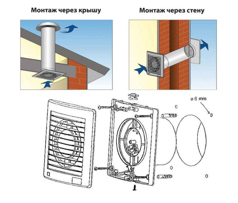 Организация вентиляции для сауны в квартире