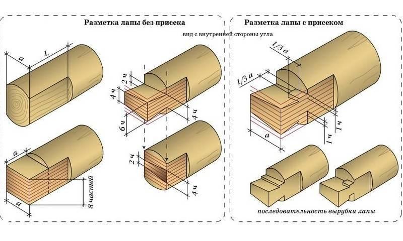 Монтаж бруса: методы углового и продольного соединения